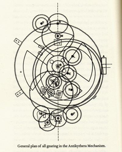 Схема Антикитерского механизма