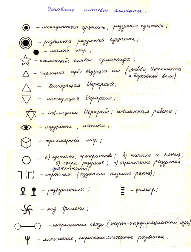 Расшифровка космических знаков (часть 2)