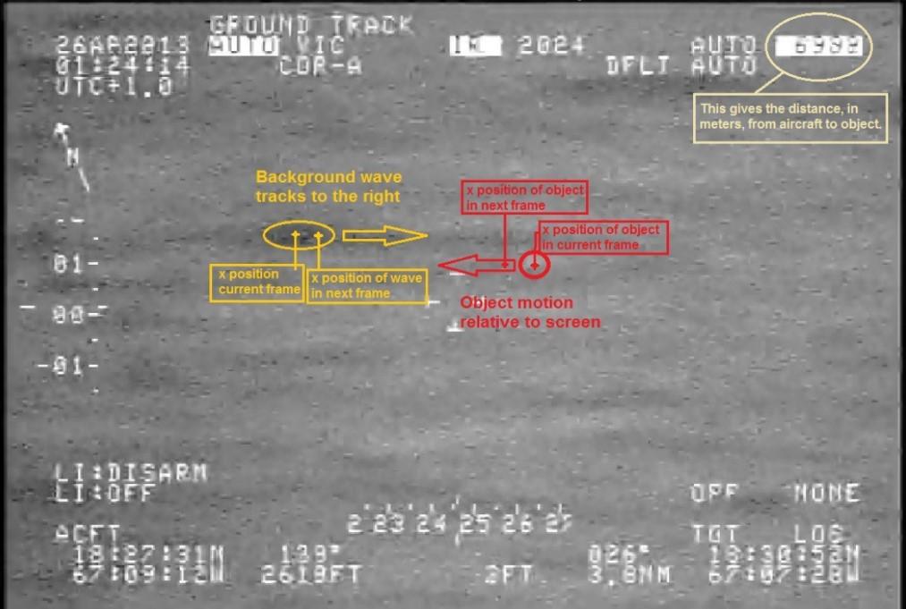 НЛО засняли американские службы над аэропортом в Пуэрто-Рико в 2013 году