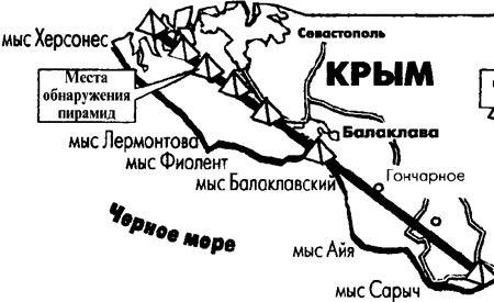 Таинственная экспедиция Барченко