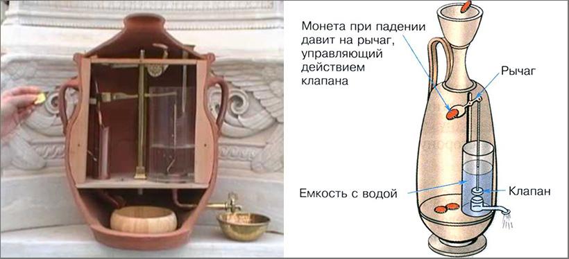 Автомат, продающий воду