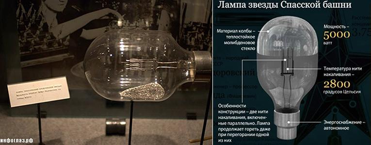 Лампы кремлевских звезд