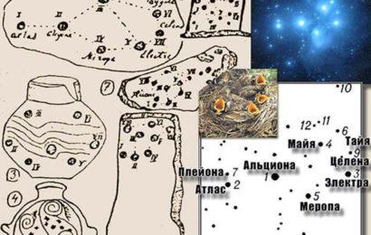 Небесные карты Древней Руси