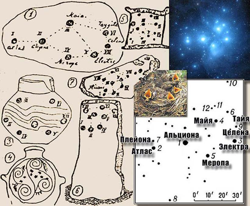 Карта неба
