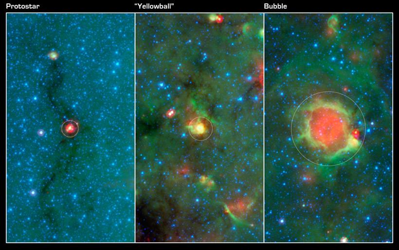 Желтые шары формирующихся звезд