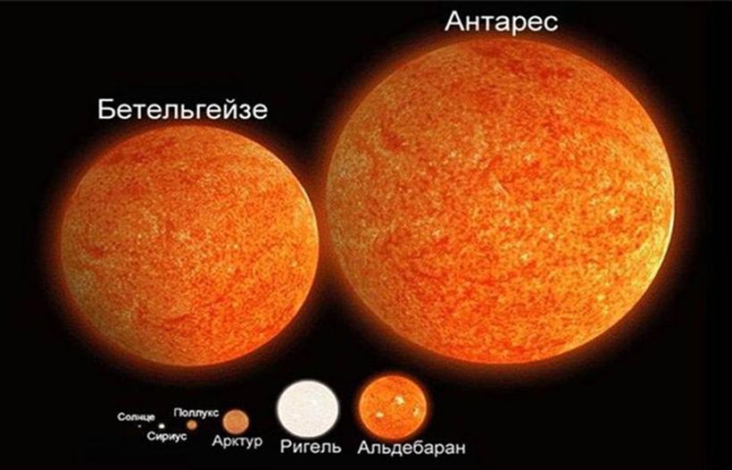 Звёзды в сравнении