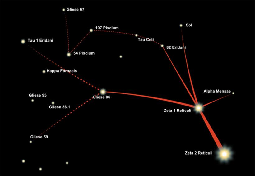 Дзета Сетки (Zeta Reticuli)