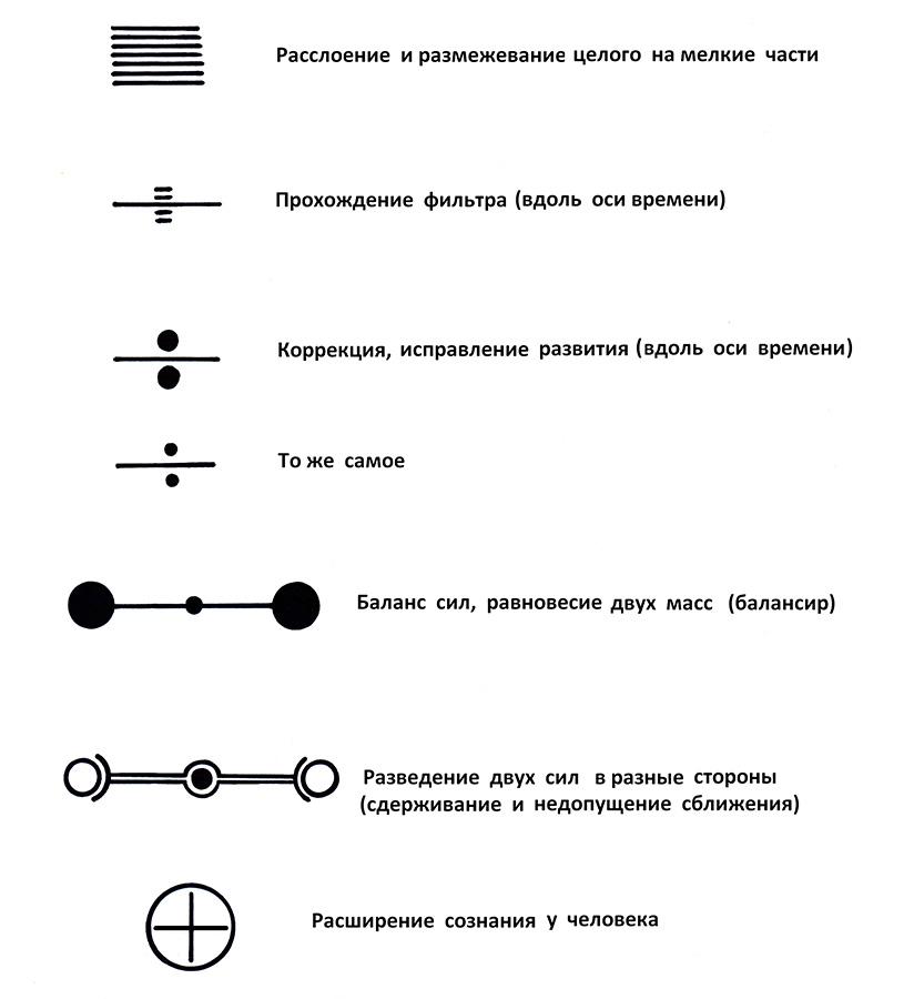 Расшифровка космических знаков (часть 7)