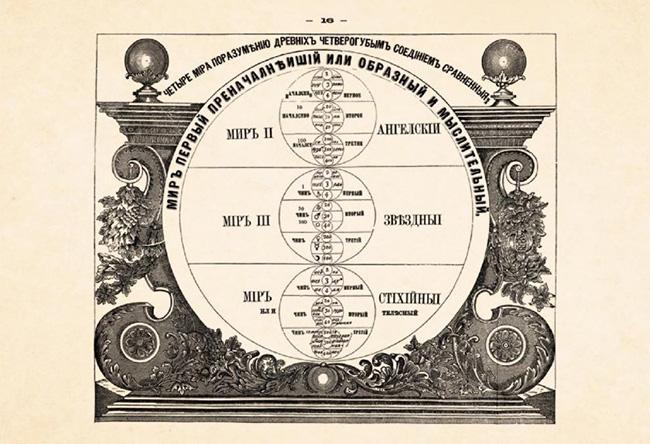 Брюсов календарь
