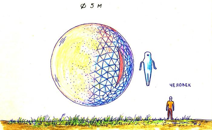 Расы гуманоидов внеземных цивилизаций (часть 8)