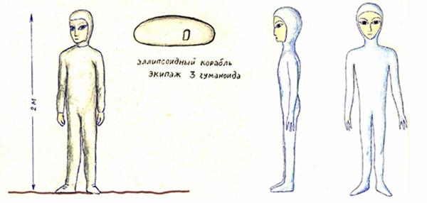 Расы гуманоидов внеземных цивилизаций (часть 1)