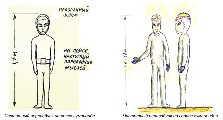 Частотный переводчик