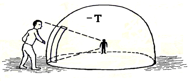 Посещение человеком пространства с замедленным временем